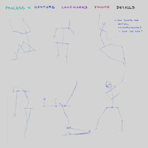Figure Drawing Gestures