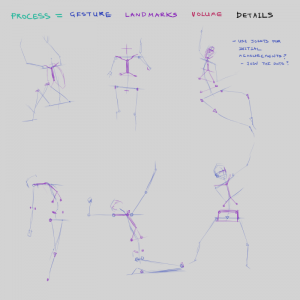 Figure Drawing Landmarks